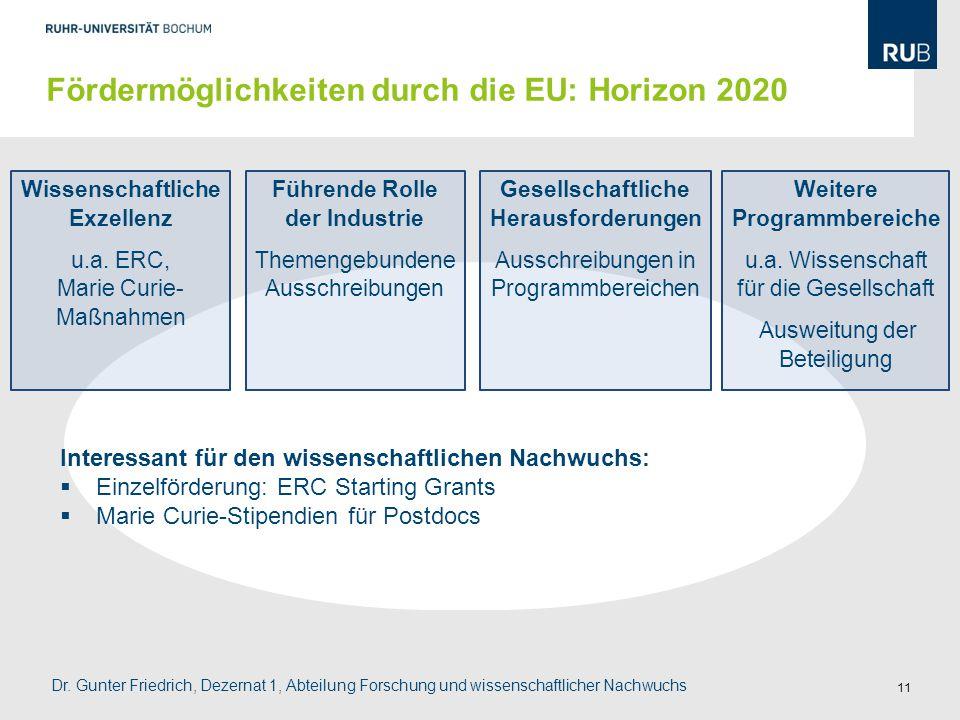 Fördermöglichkeiten durch die EU: Horizon 2020