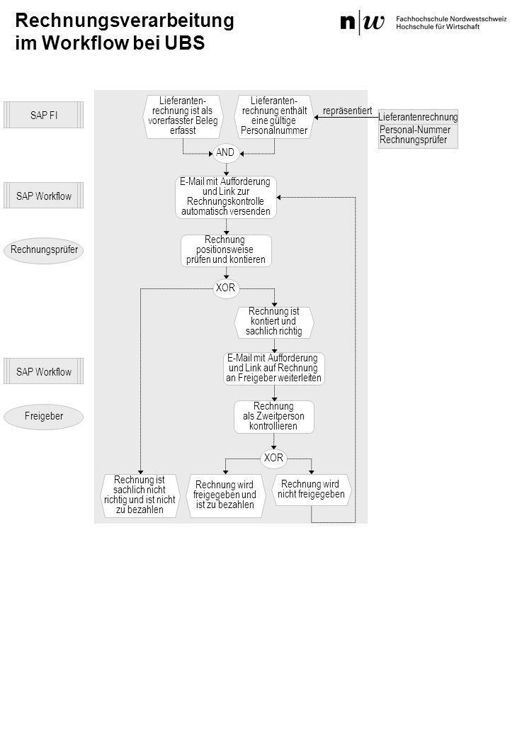Rechnungsverarbeitung im Workflow bei UBS
