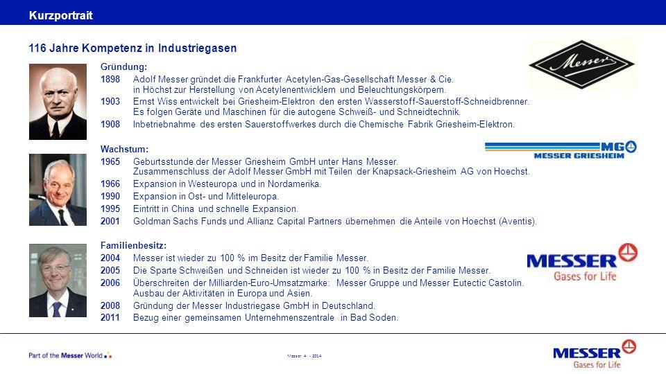 116 Jahre Kompetenz in Industriegasen