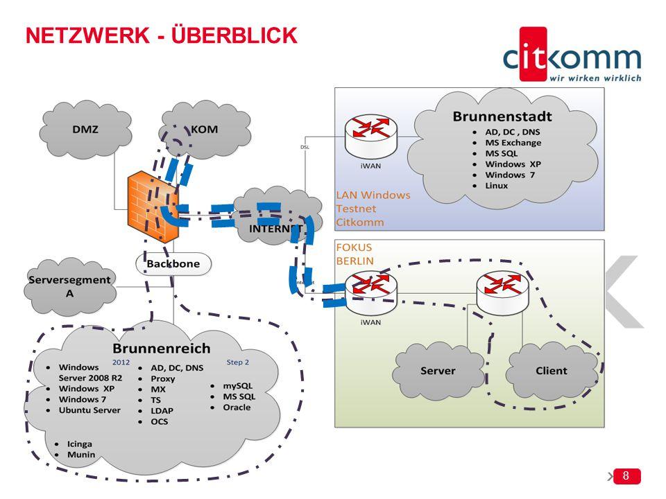 Netzwerk - überblick Gerold 8