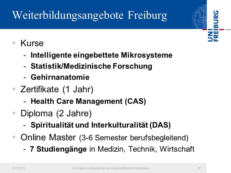 Weiterbildungsangebote Freiburg