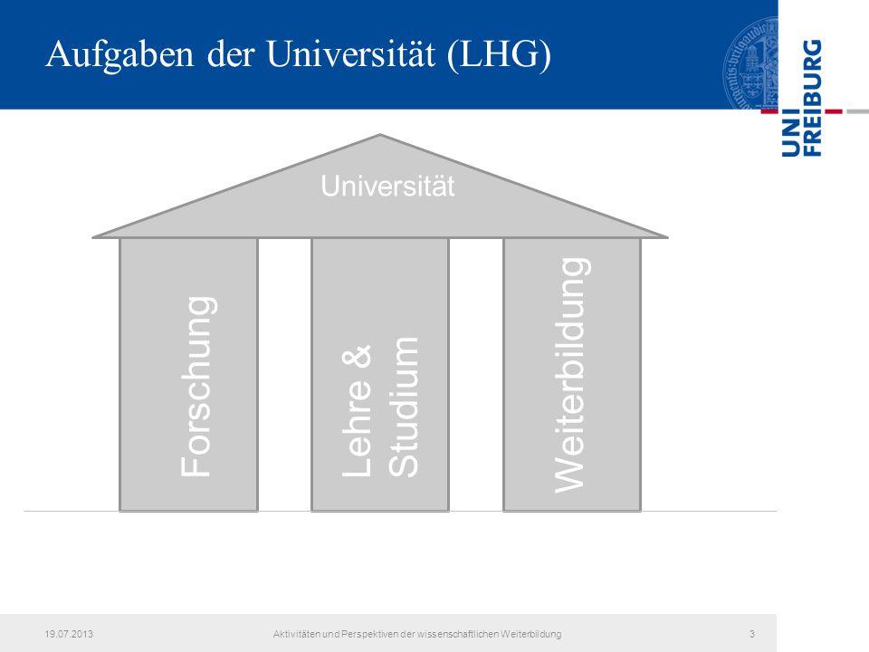 Aktivitäten und Perspektiven der wissenschaftlichen Weiterbildung