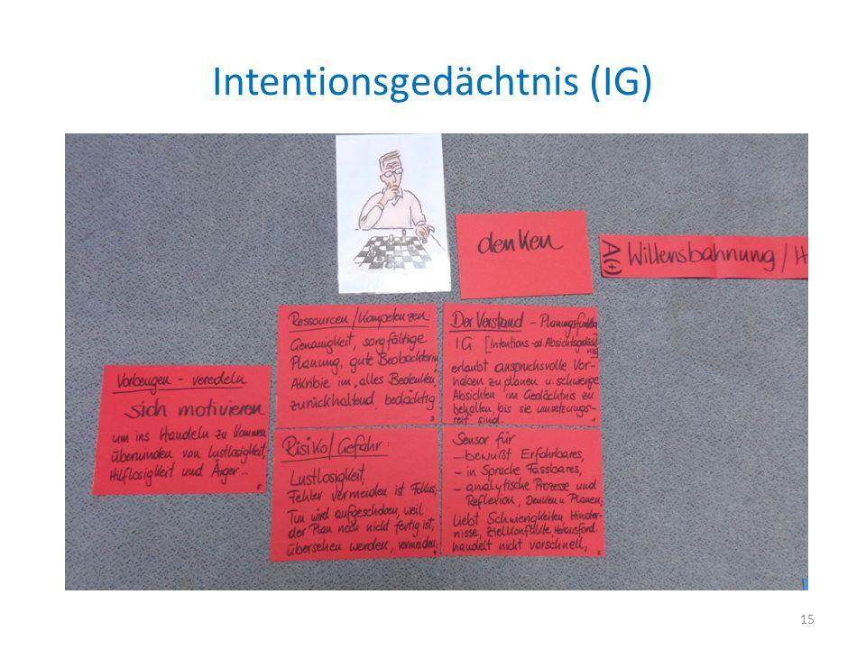 Intentionsgedächtnis (IG)