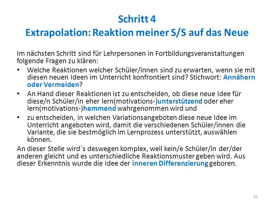 Schritt 4 Extrapolation: Reaktion meiner S/S auf das Neue