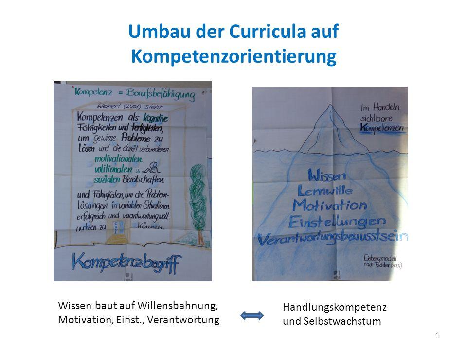 Umbau der Curricula auf Kompetenzorientierung