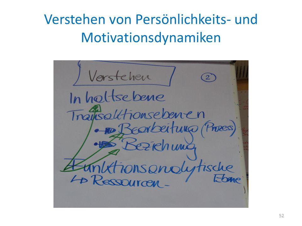 Verstehen von Persönlichkeits- und Motivationsdynamiken