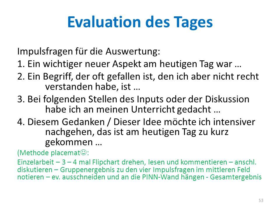 Evaluation des Tages Impulsfragen für die Auswertung: