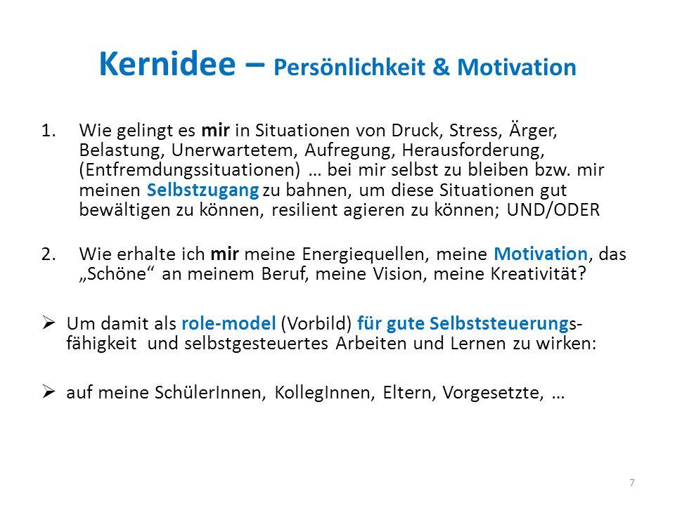 Kernidee – Persönlichkeit & Motivation