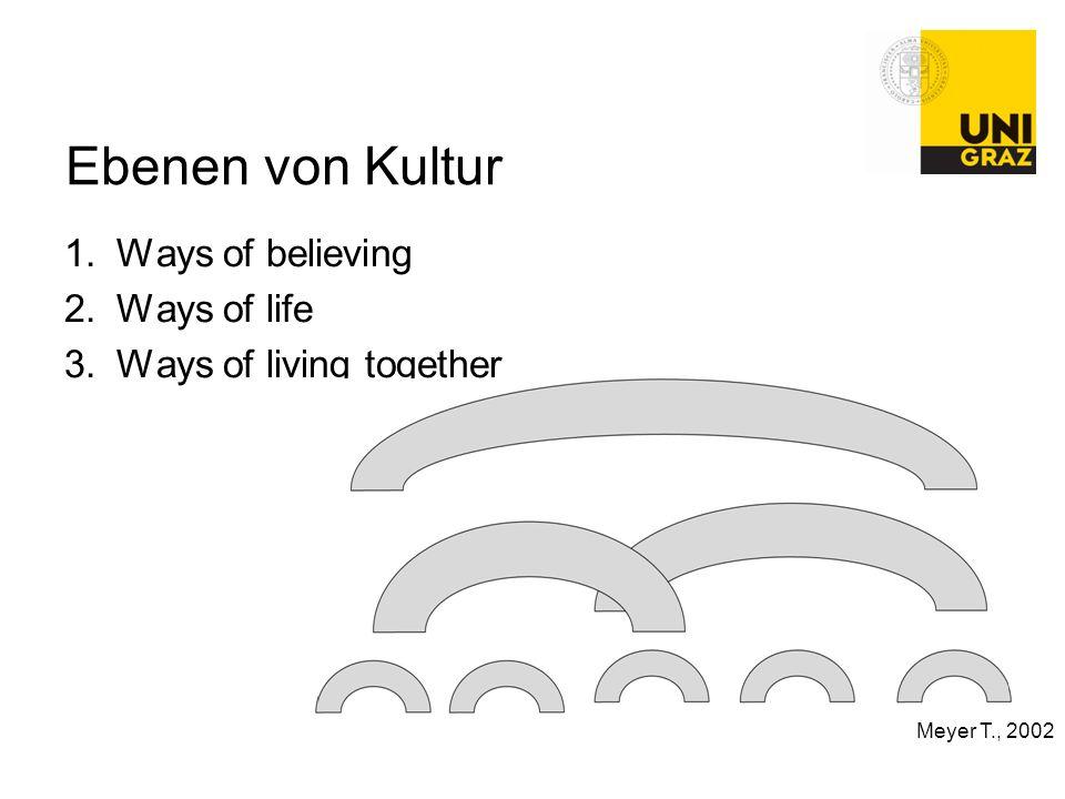 Ebenen von Kultur Ways of believing Ways of life