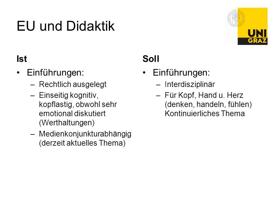 EU und Didaktik Ist Soll Einführungen: Einführungen: