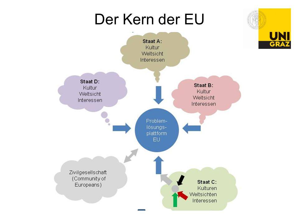 Der Kern der EU