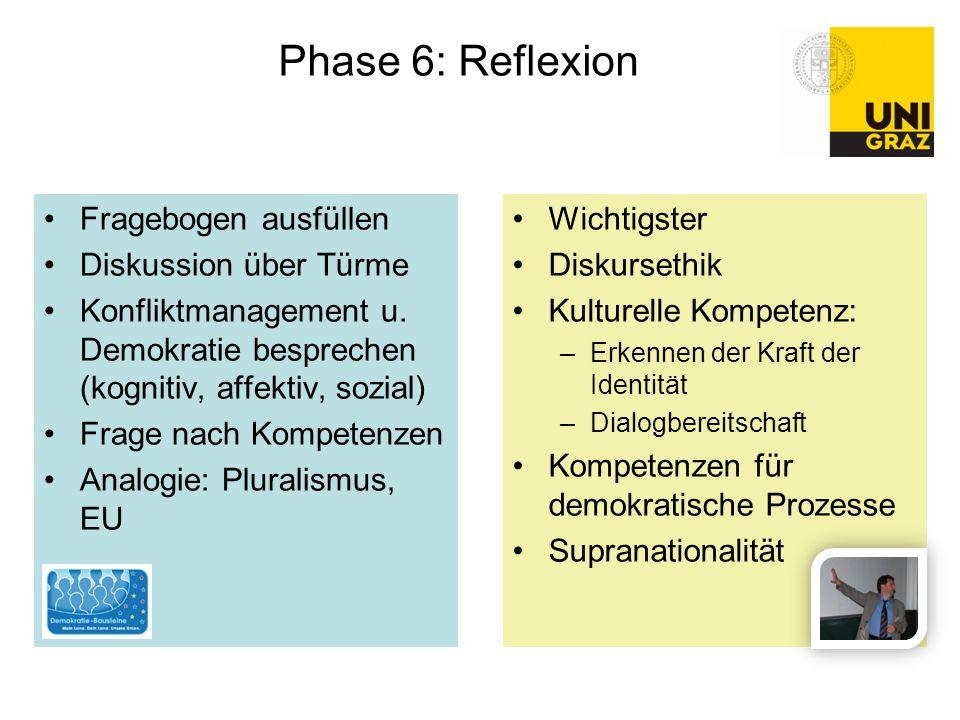 Phase 6: Reflexion Fragebogen ausfüllen Diskussion über Türme