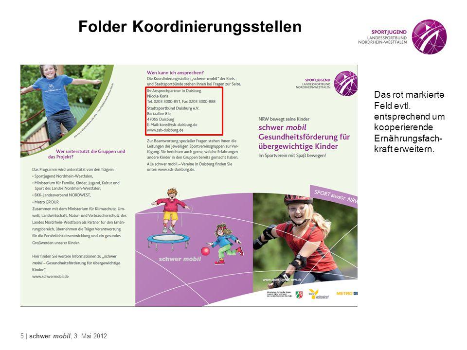 Folder Koordinierungsstellen