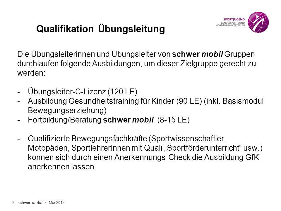 Qualifikation Übungsleitung