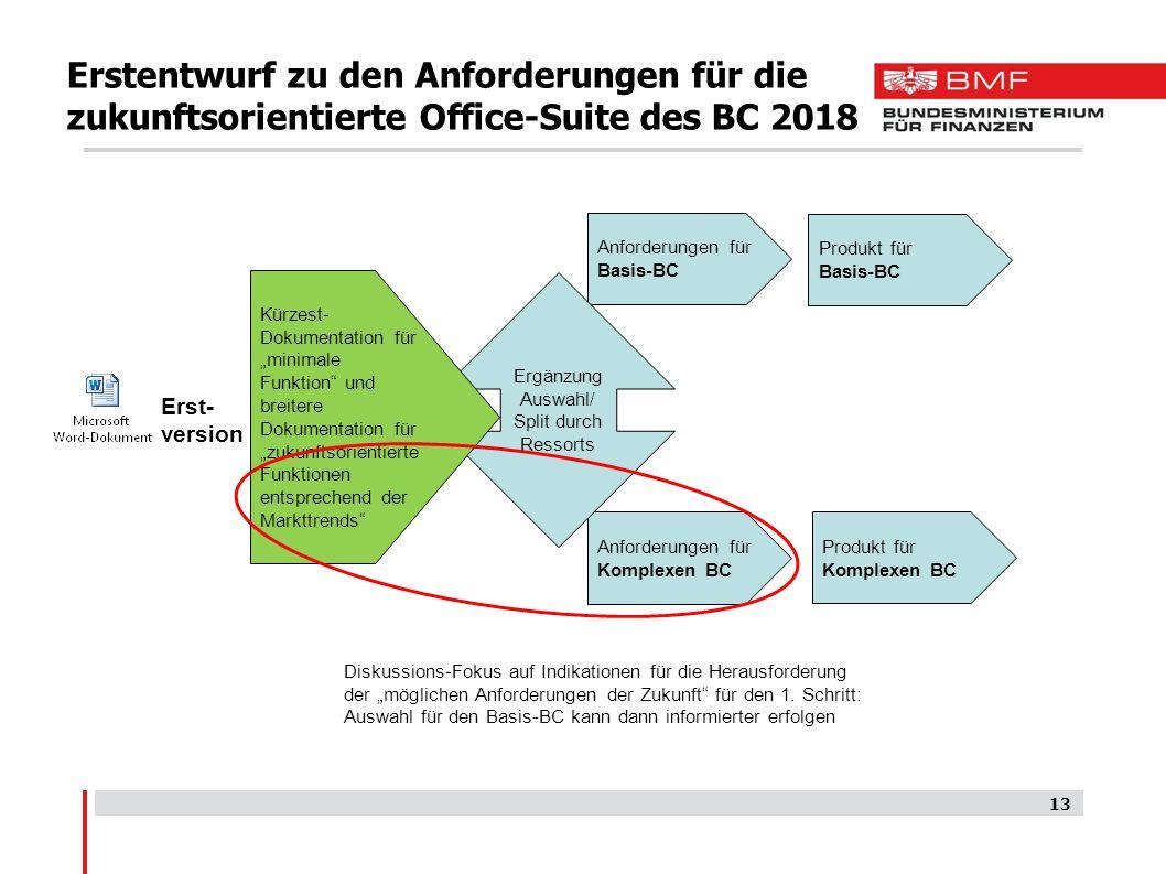 Erstentwurf zu den Anforderungen für die zukunftsorientierte Office-Suite des BC 2018