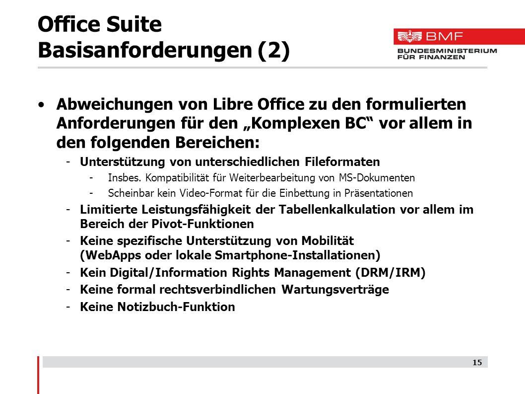Office Suite Basisanforderungen (2)