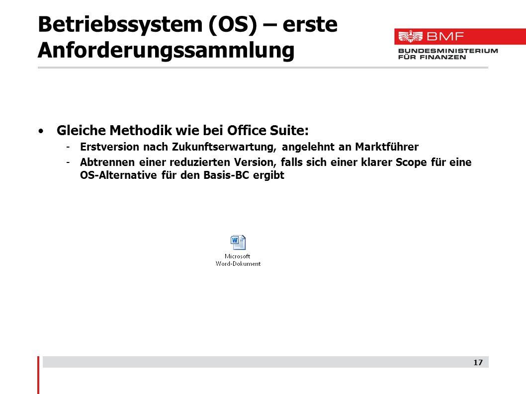 Betriebssystem (OS) – erste Anforderungssammlung
