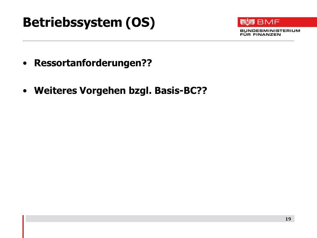Betriebssystem (OS) Ressortanforderungen