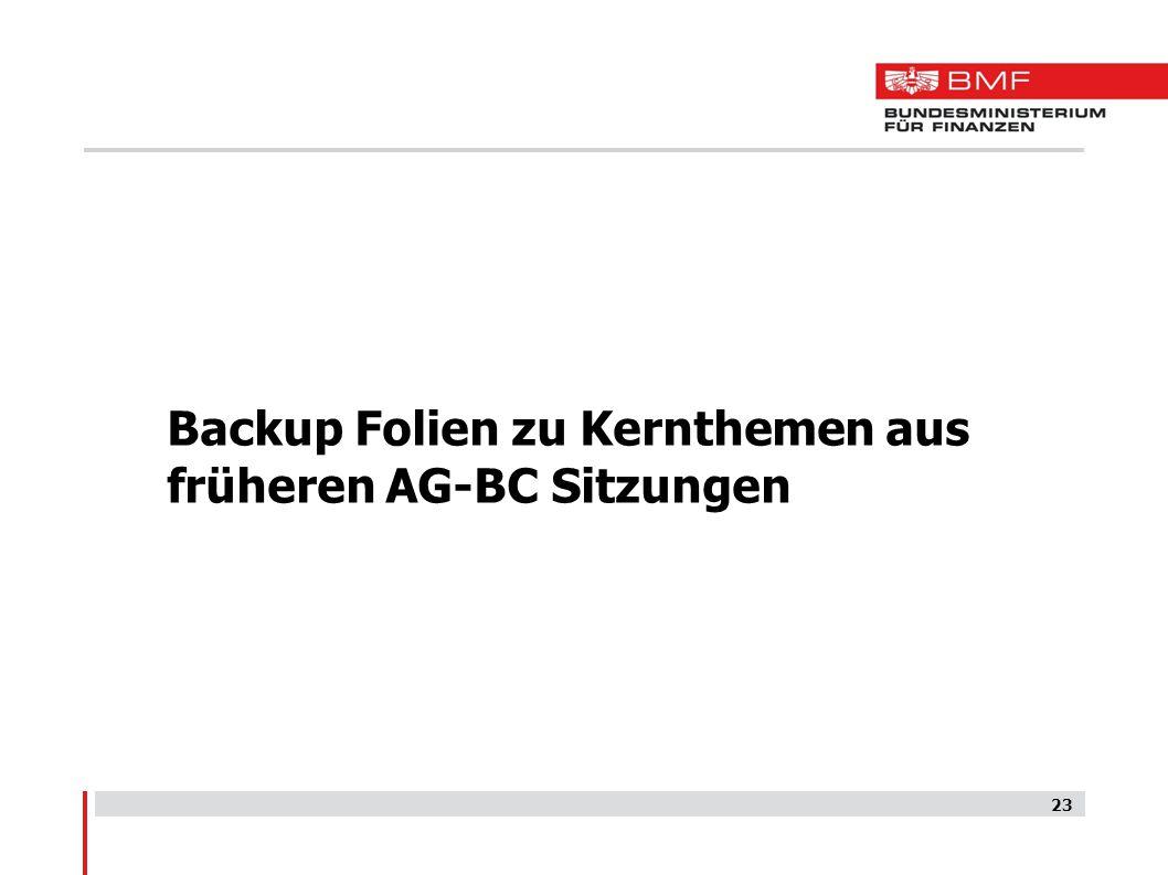 Backup Folien zu Kernthemen aus früheren AG-BC Sitzungen