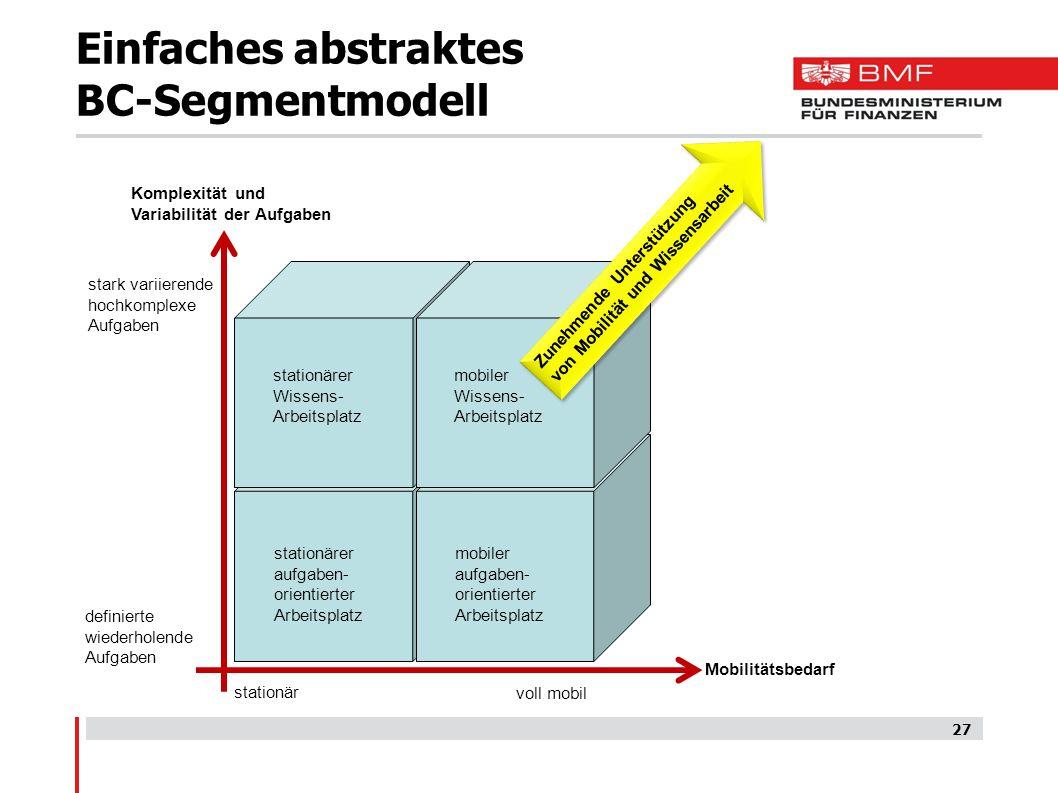 Einfaches abstraktes BC-Segmentmodell