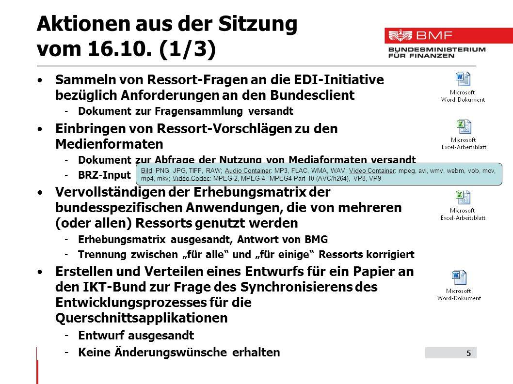 Ausgezeichnet Domain Bereich Arbeitsblatt Galerie - Mathe ...