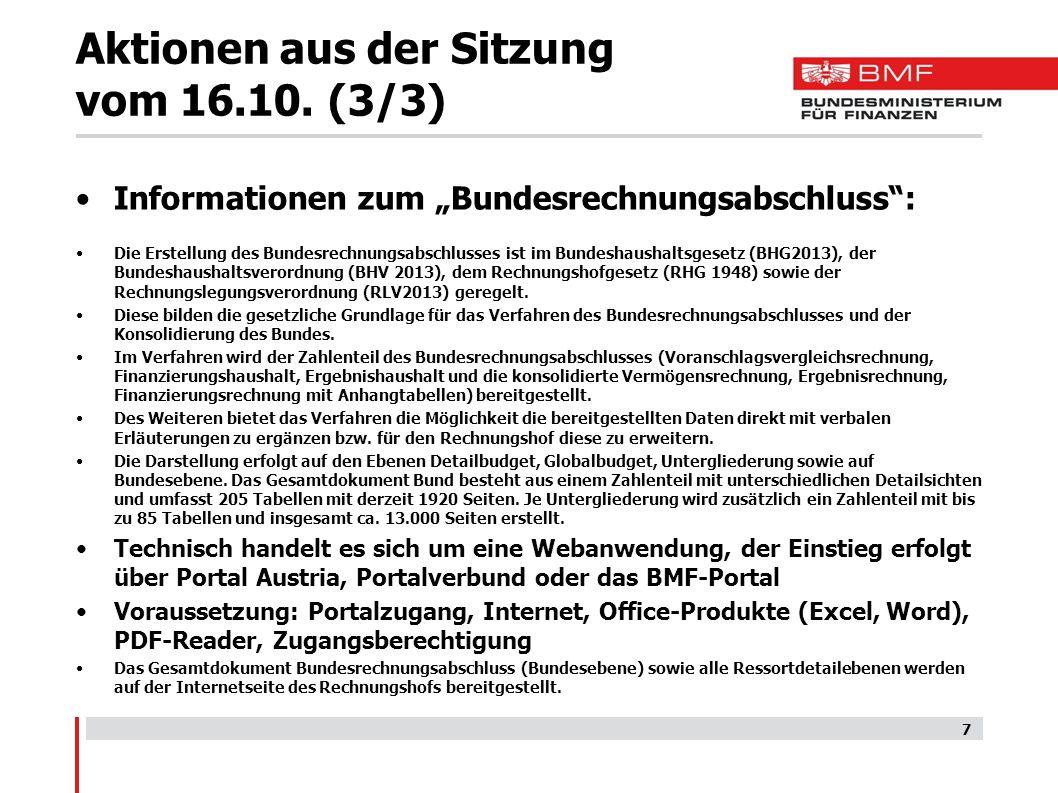 Aktionen aus der Sitzung vom 16.10. (3/3)