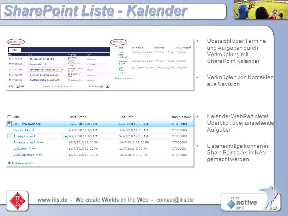 SharePoint Liste - Kalender
