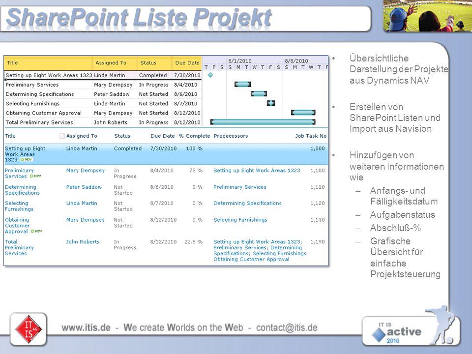 SharePoint Liste Projekt