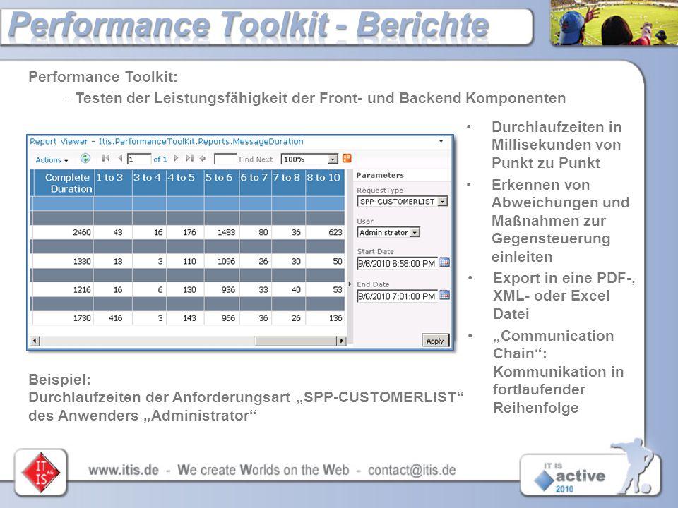 Performance Toolkit - Berichte