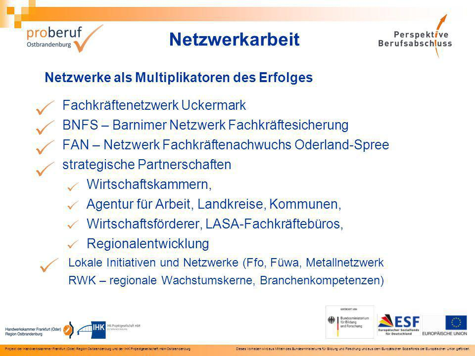 Netzwerkarbeit Netzwerke als Multiplikatoren des Erfolges