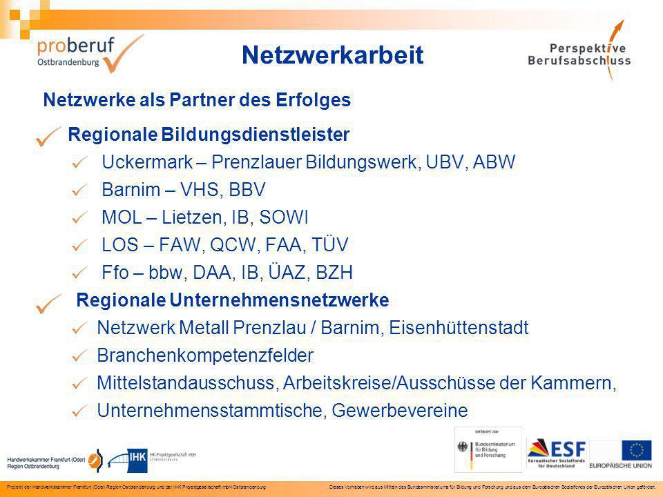 Netzwerkarbeit Netzwerke als Partner des Erfolges