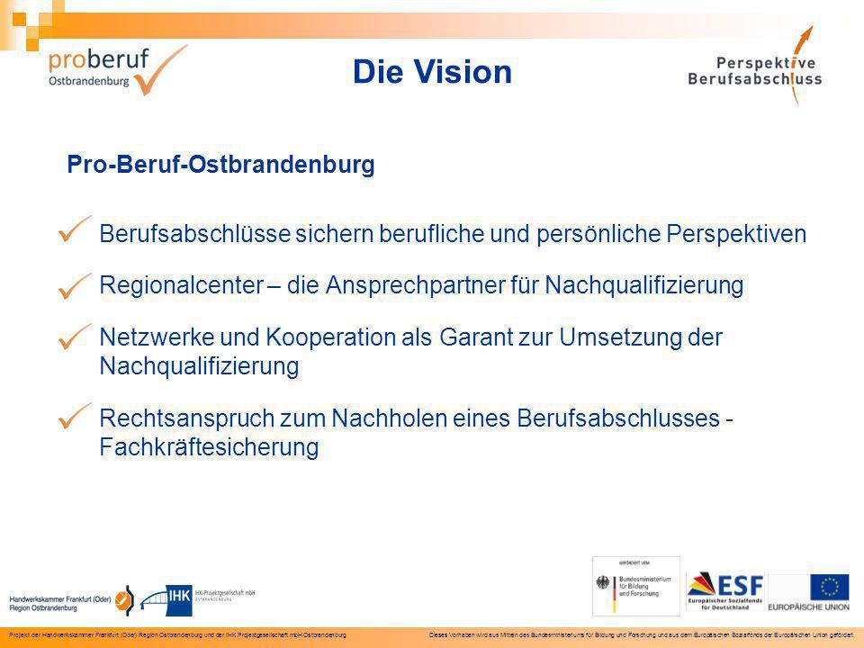 Die Vision Pro-Beruf-Ostbrandenburg
