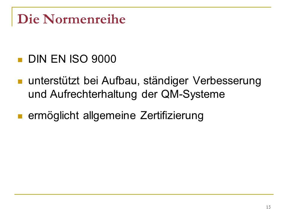 Die Normenreihe DIN EN ISO 9000