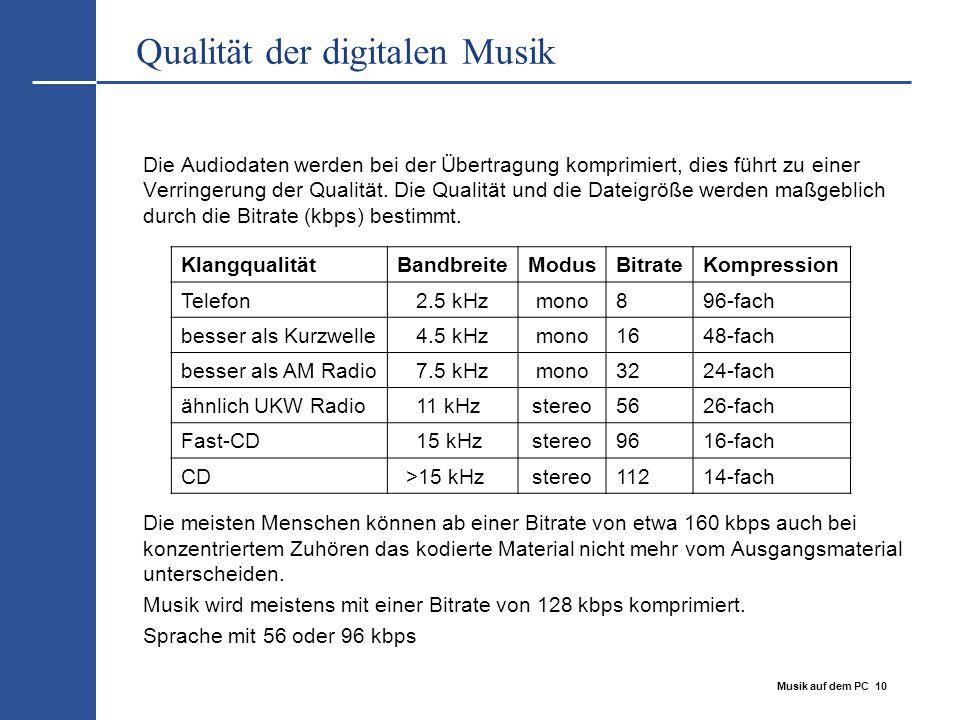 Qualität der digitalen Musik