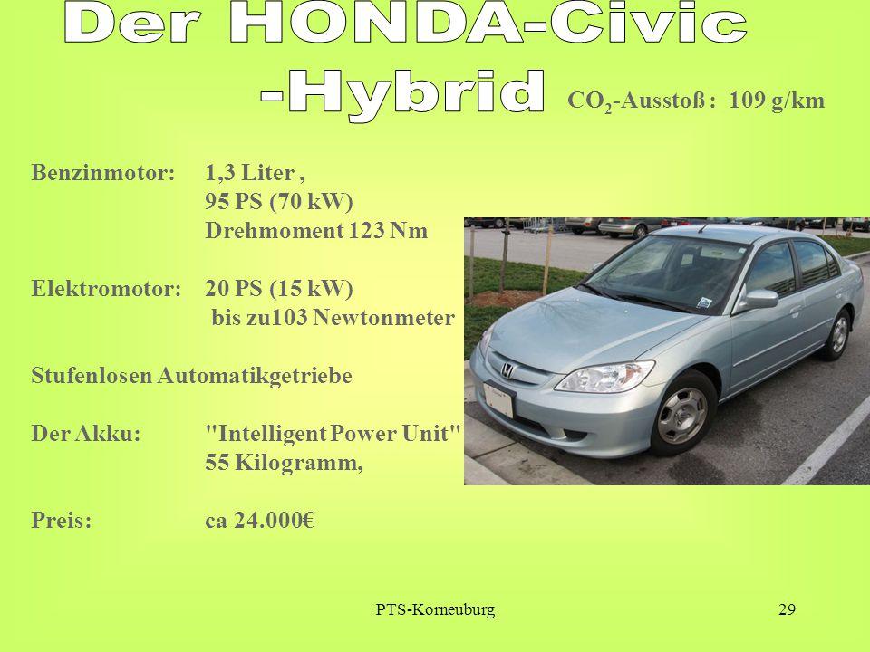 Der HONDA-Civic -Hybrid CO2-Ausstoß : 109 g/km