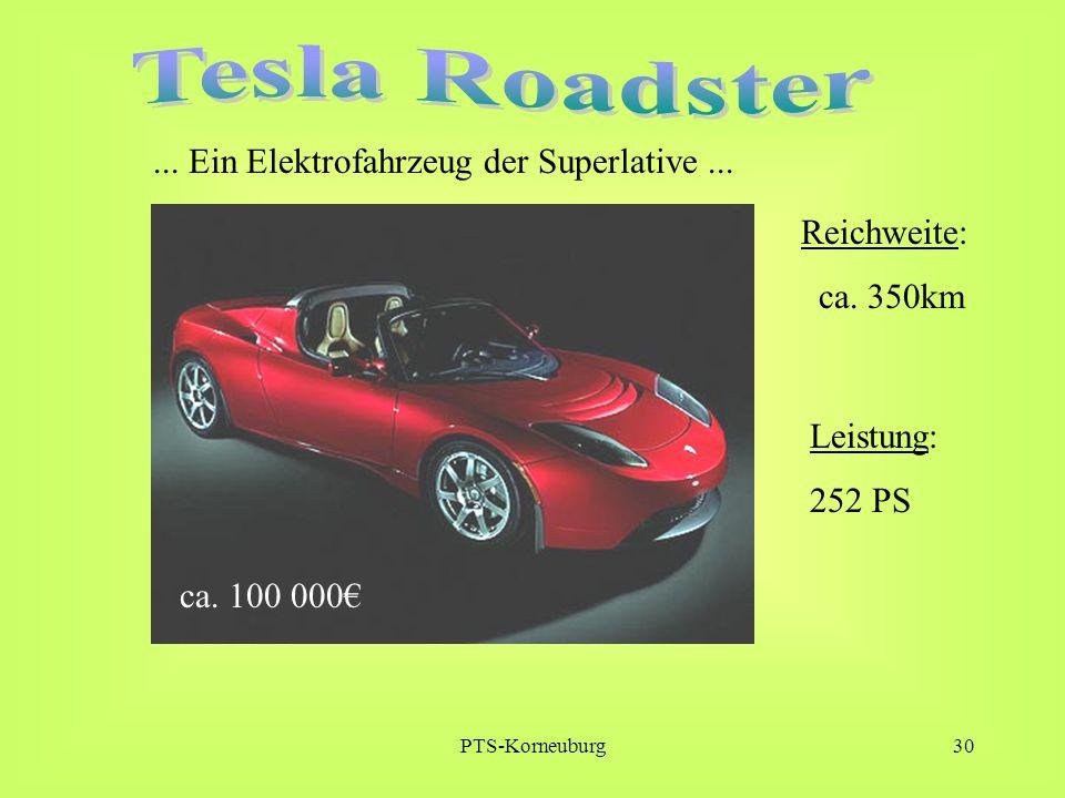 Tesla Roadster ... Ein Elektrofahrzeug der Superlative ... Reichweite: