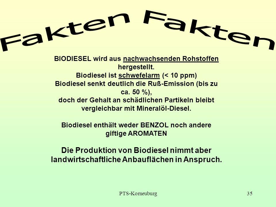 Fakten Fakten. BIODIESEL wird aus nachwachsenden Rohstoffen hergestellt. Biodiesel ist schwefelarm (< 10 ppm)