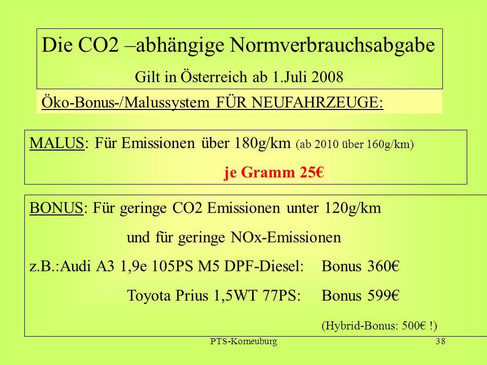 Gilt in Österreich ab 1.Juli 2008