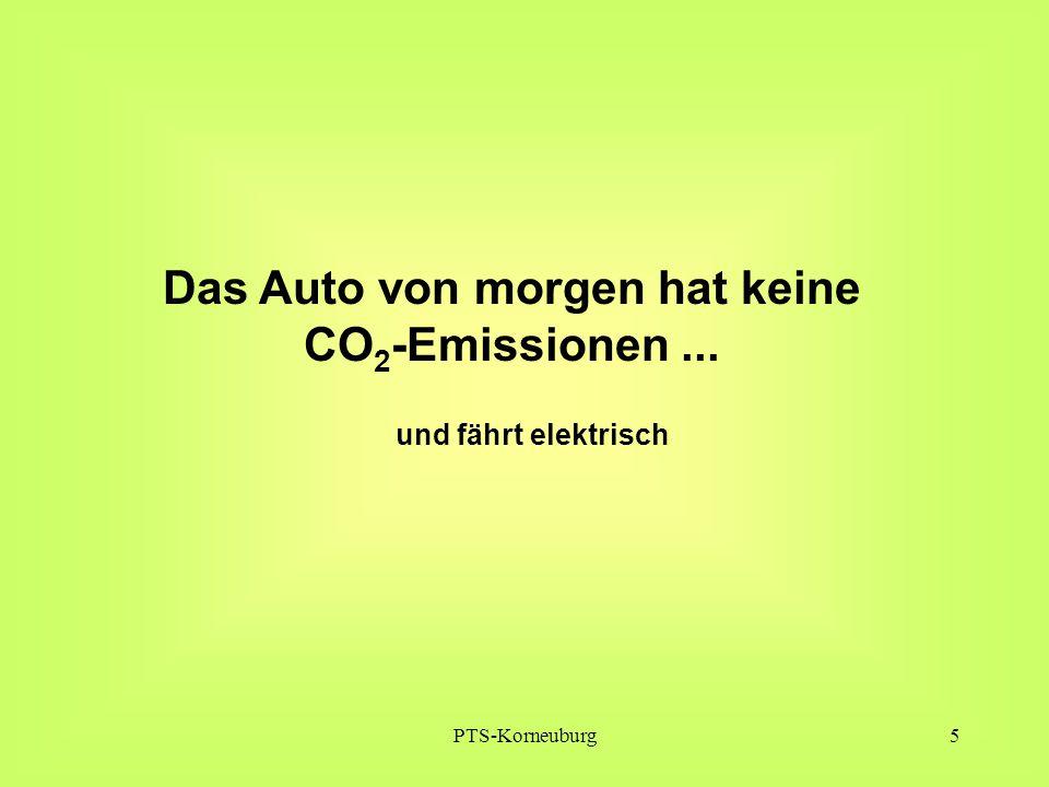 Das Auto von morgen hat keine CO2-Emissionen ...