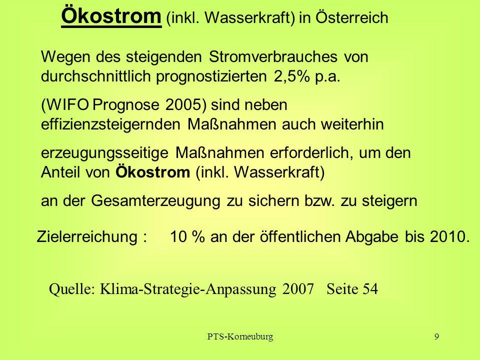 Ökostrom (inkl. Wasserkraft) in Österreich