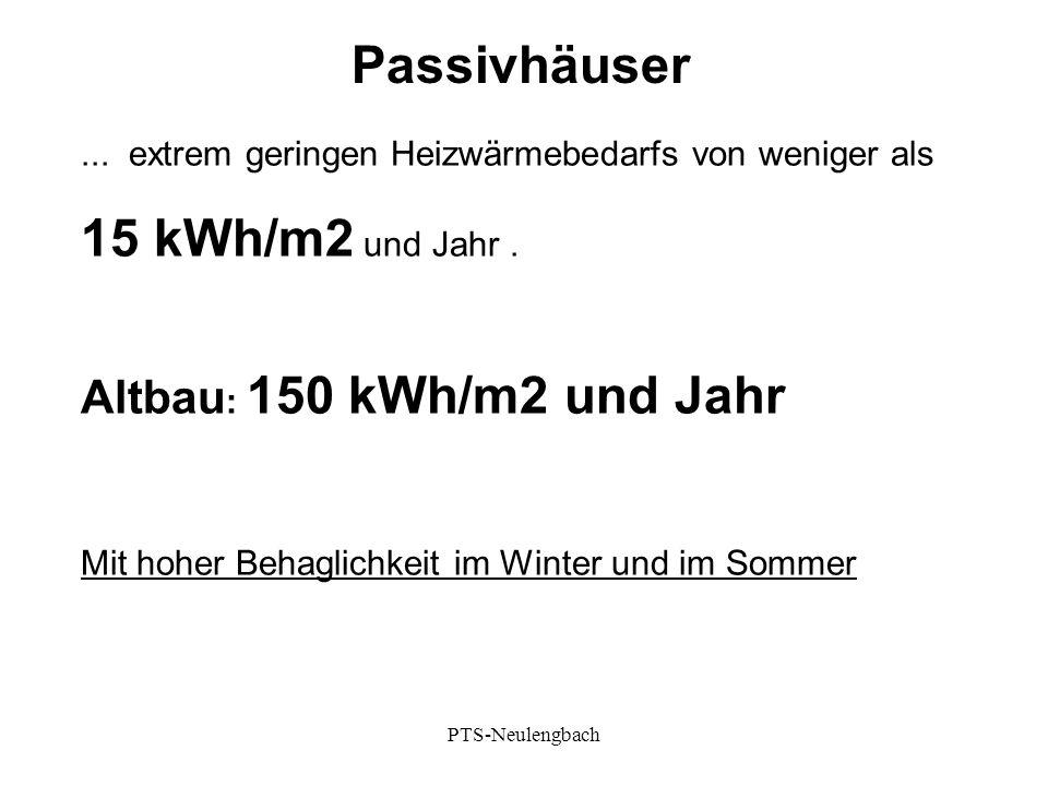 Passivhäuser 15 kWh/m2 und Jahr . Altbau: 150 kWh/m2 und Jahr