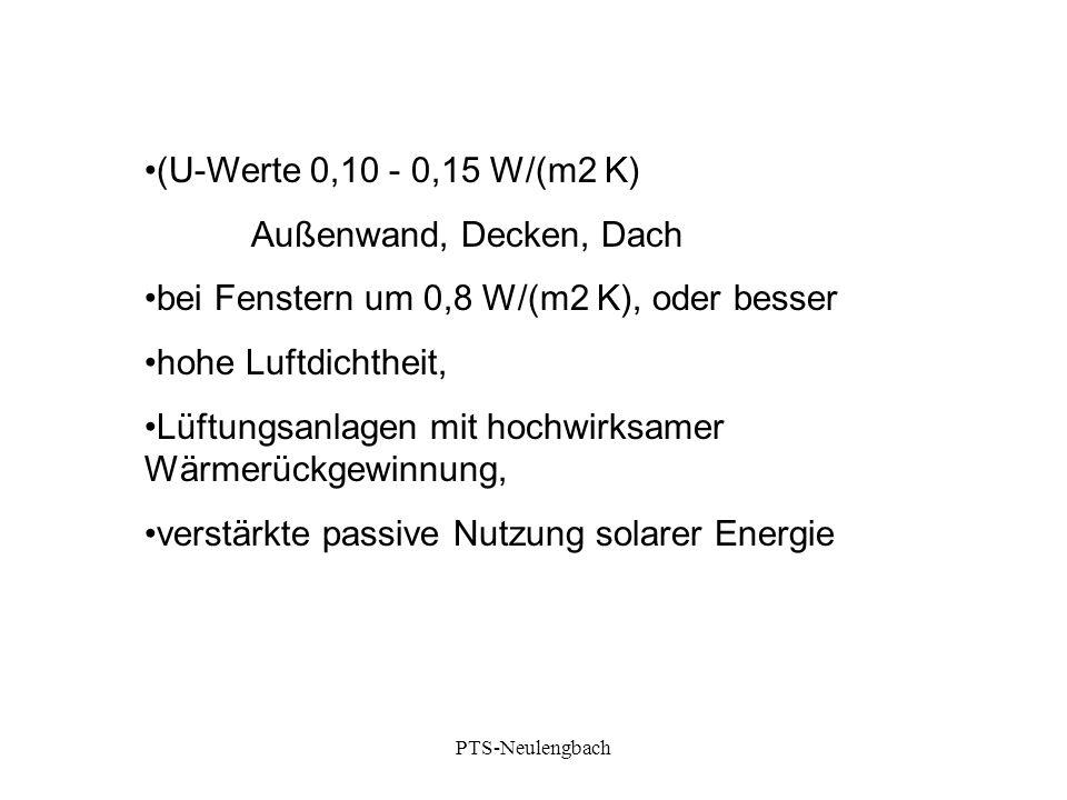 bei Fenstern um 0,8 W/(m2 K), oder besser hohe Luftdichtheit,