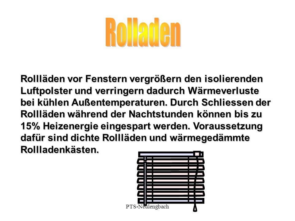 Rolladen