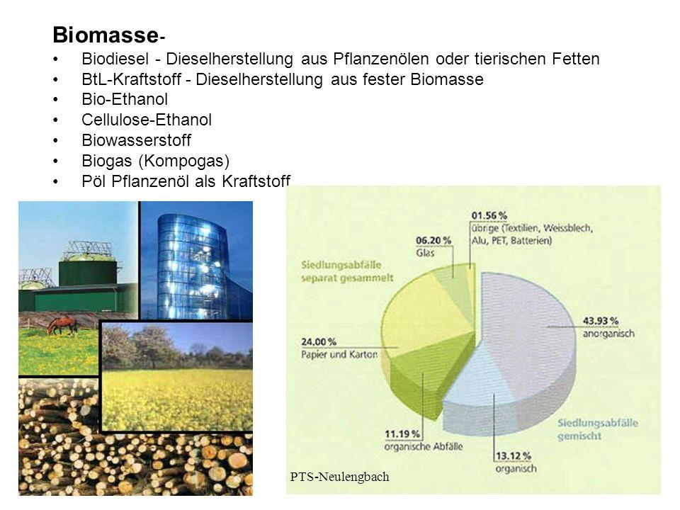 Biomasse- Biodiesel - Dieselherstellung aus Pflanzenölen oder tierischen Fetten. BtL-Kraftstoff - Dieselherstellung aus fester Biomasse.