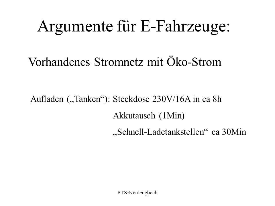 Argumente für E-Fahrzeuge: