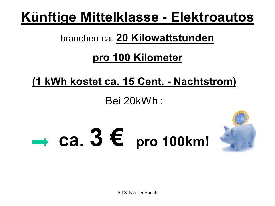 (1 kWh kostet ca. 15 Cent. - Nachtstrom)