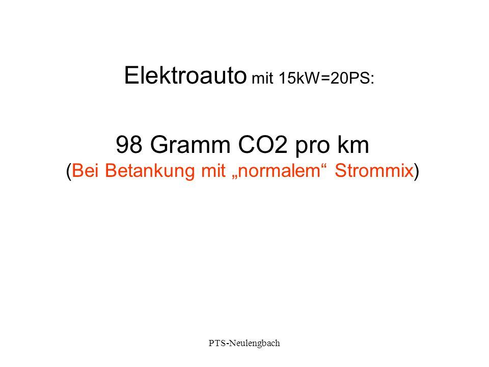 """(Bei Betankung mit """"normalem Strommix)"""