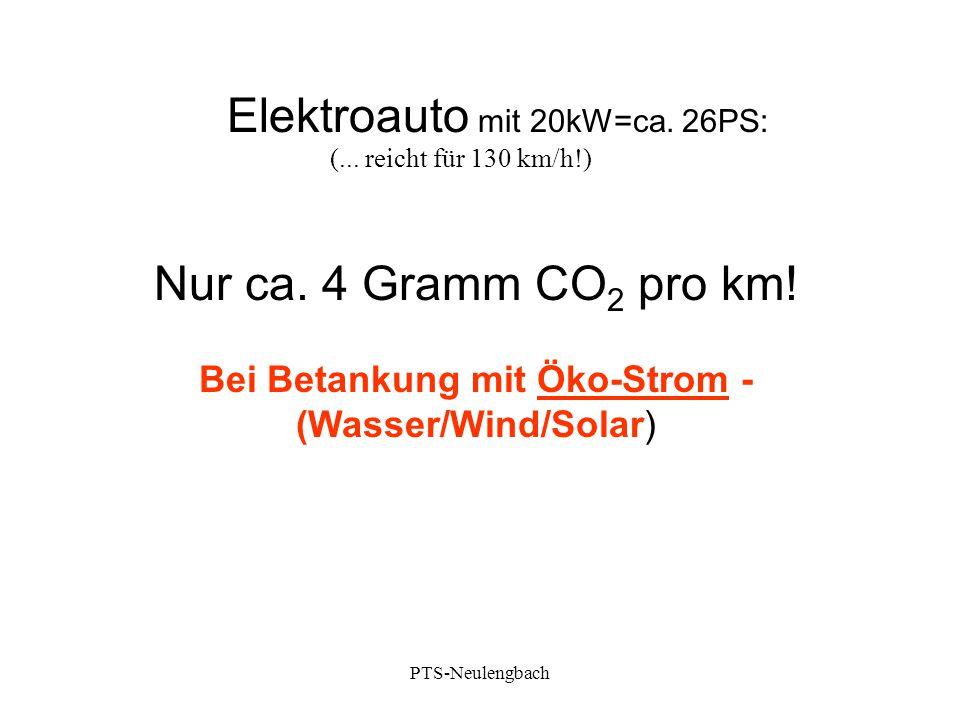 Bei Betankung mit Öko-Strom - (Wasser/Wind/Solar)