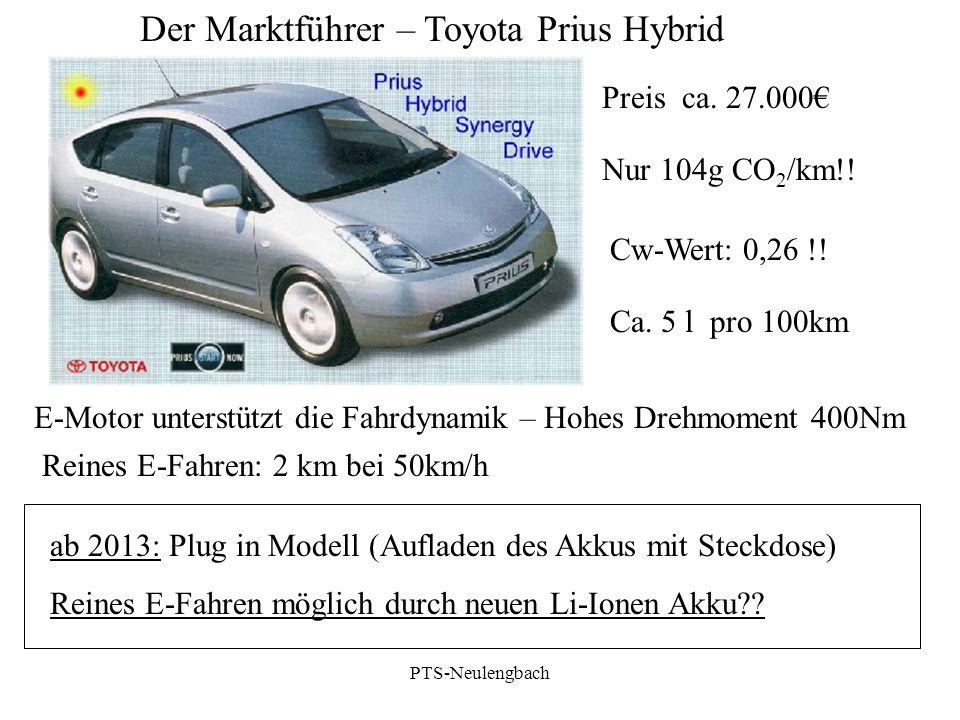 Der Marktführer – Toyota Prius Hybrid
