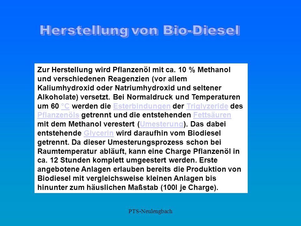 Herstellung von Bio-Diesel